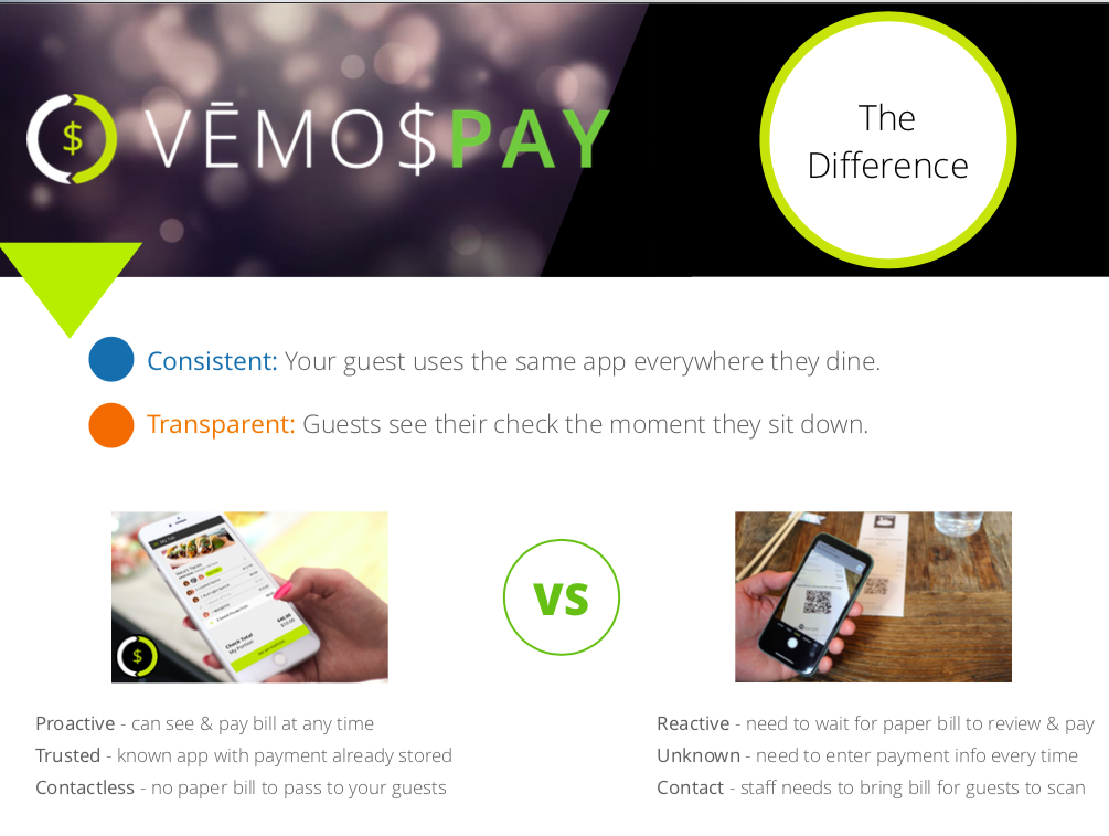 Contactless Payment Solutions for Restaurants- Vemos Pay vs QR Codes
